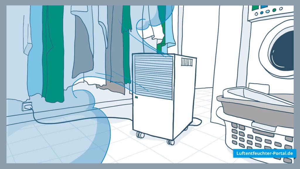 Luftentfeuchter unterstützen Wäsche zu trocknen