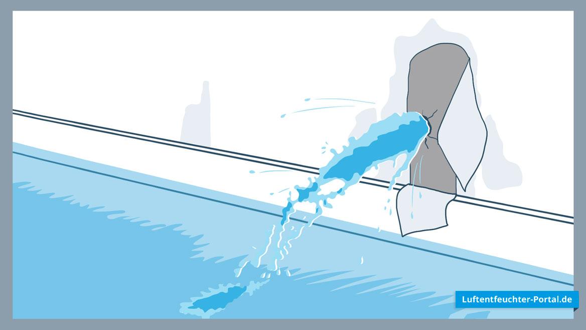 Luftentfeuchtungsgerät oder Bautrockner bei Wasserschaden